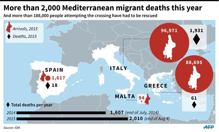 migrant-infographic-photo-afp